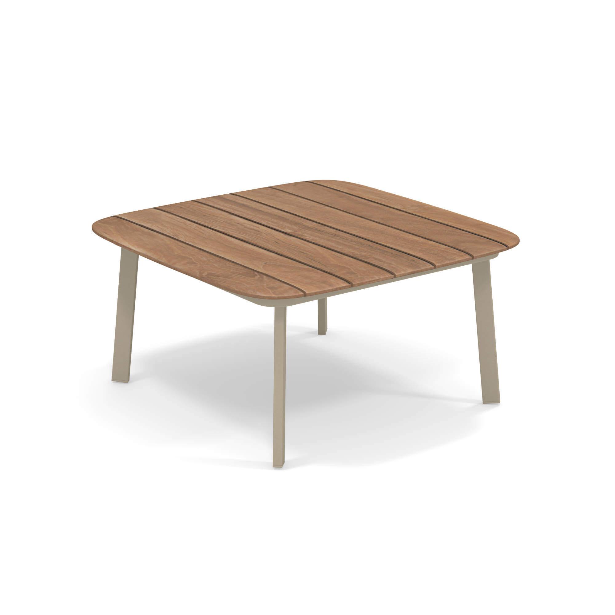 Table Basse Plateau En Teck 79x79 Pour Jardin Extérieur En